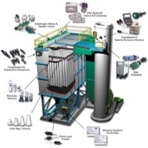 dust collector spare part web
